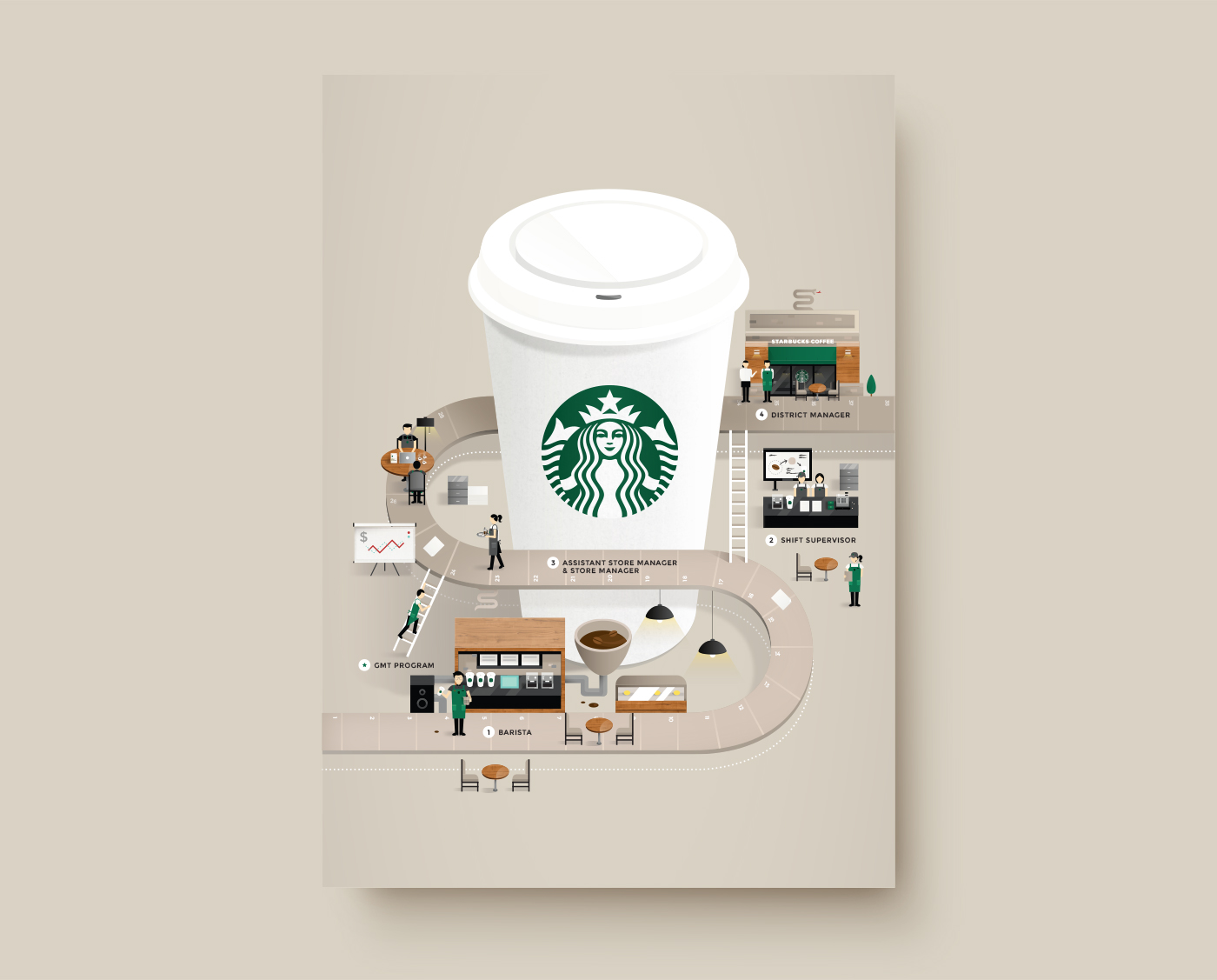 starbucks-behance_career4