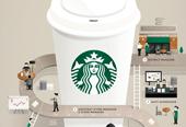 Starbucks Career Guide